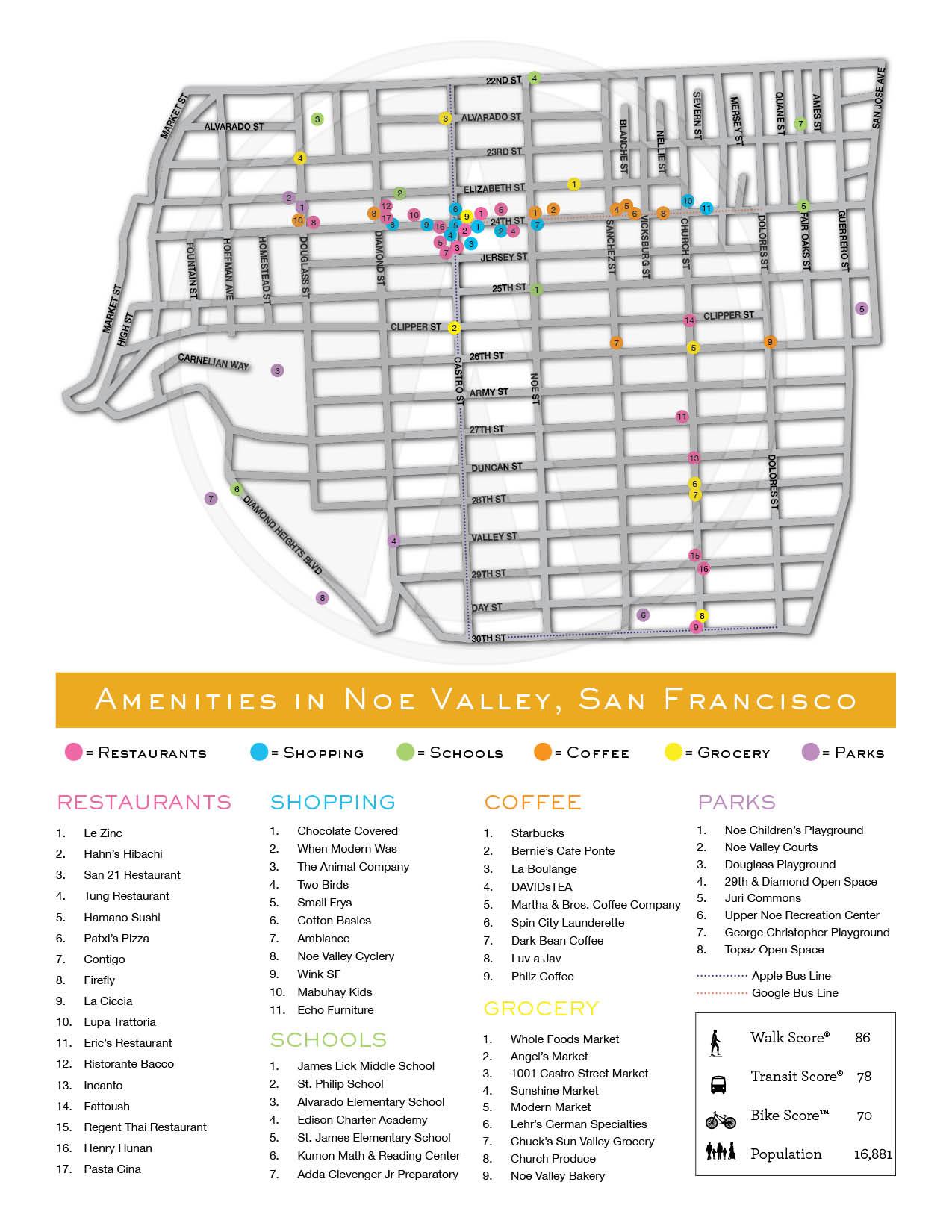 NV-Map2