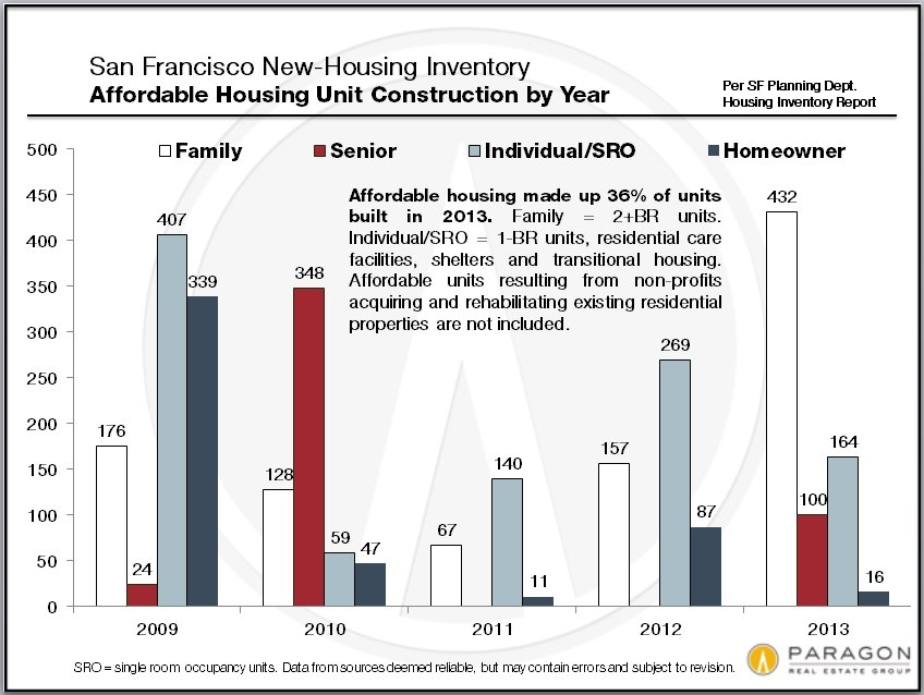 Affordable-Housing_Construction
