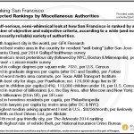 Ranking_San-Francisco_4-14