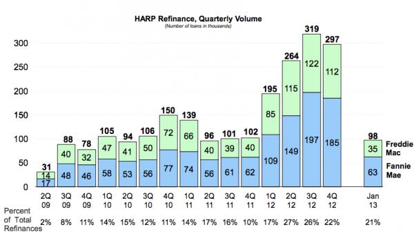 HARP_volume Jan