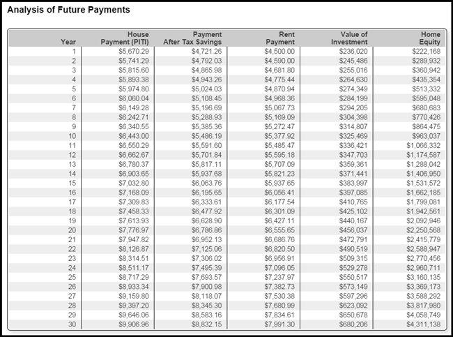 2-15_Rent-vs-Buy_Medians-Comp_D