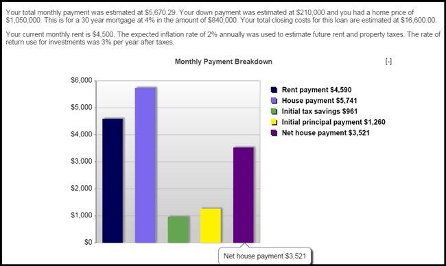 2-15_Rent-vs-Buy_Medians-Comp_C